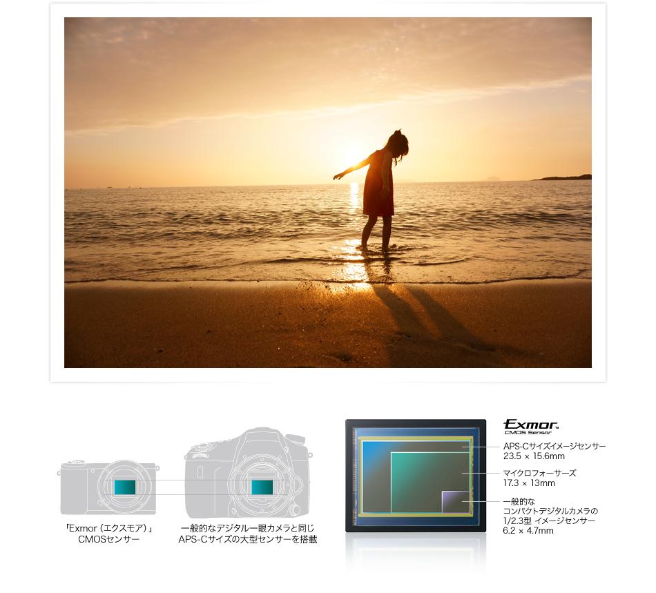 y_a5100_image_sensor